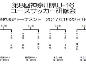 2016u16