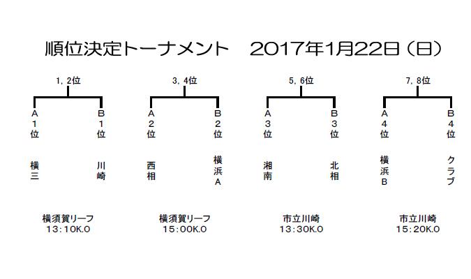 2016u16_3